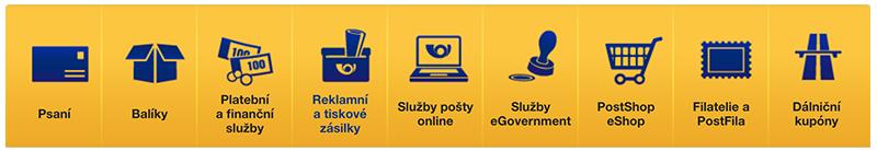 Kategorie služeb české pošty